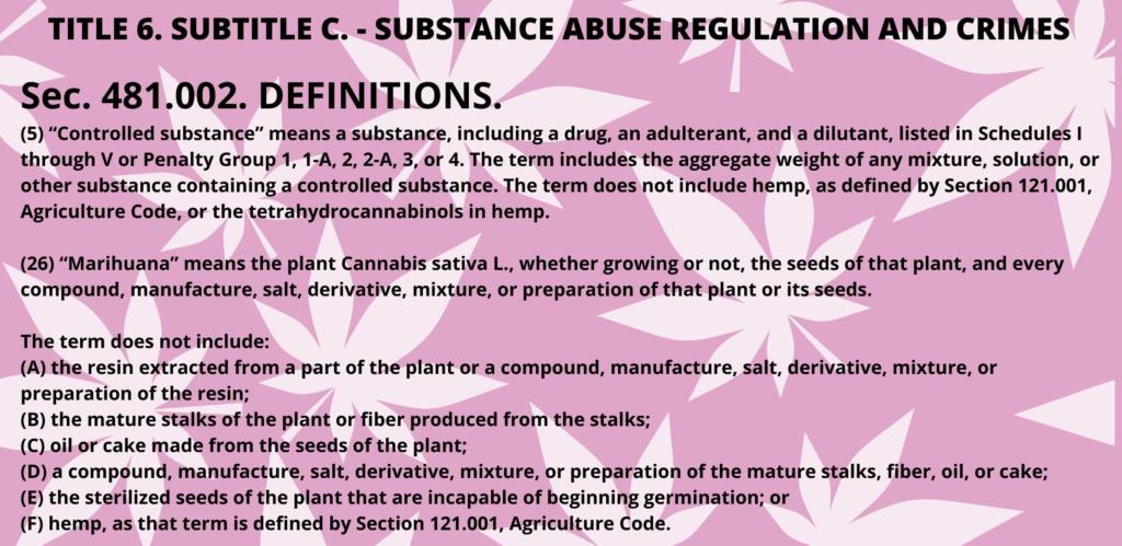 TITLE 6. SUBTITLE C. - SUBSTANCE ABUSE REGULATION AND CRIMES